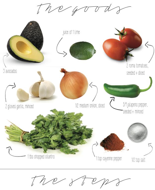 Guiltless Guac Ingredients